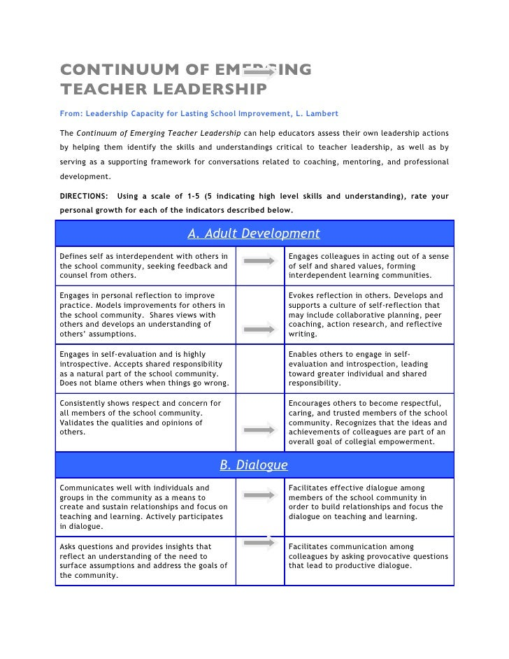 CONTINUUM OF EMERGING TEACHER LEADERSHIP From: Leadership Capacity for Lasting School Improvement, L. Lambert  The Continu...