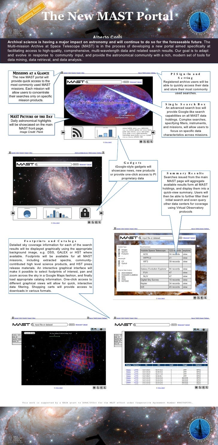 Archival science is having a major impact on astronomy and will continue to do so for the foreseeable future . The Multi-m...