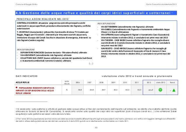 Conto consuntivo ambientale 2012 for Depuratore acque nere domestiche