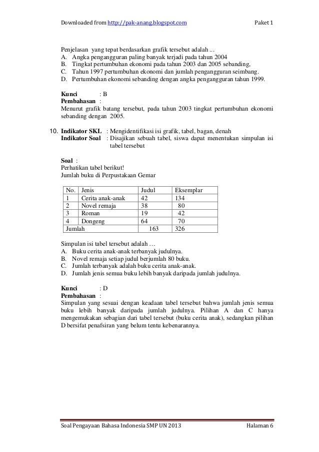 Soal Bahasa Indonesia Un Smp Tahun Ajaran 2013 Soal Info201112jadwal Ujian Nasional 2012 Soal
