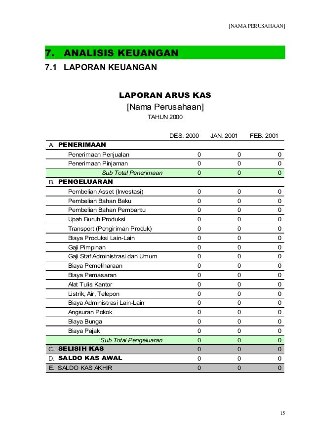 contoh analisis pasar business plan