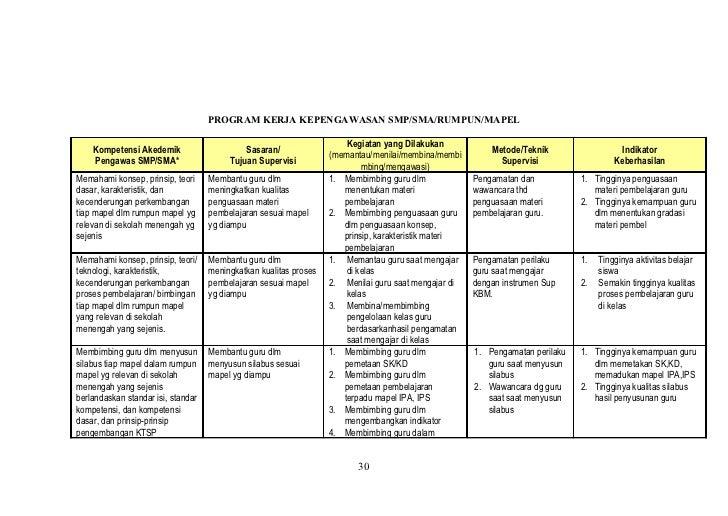 Contoh format-program-pengawas-sekolah-akhmadsudrajat-co-cc