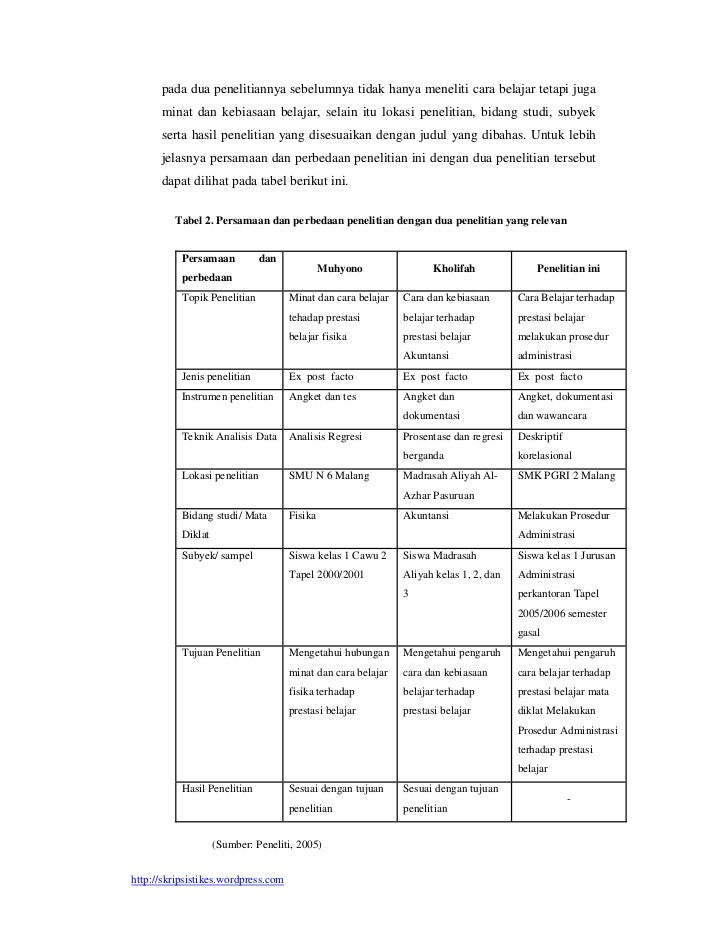 7+ Contoh Latar Belakang Makalah, Laporan, Proposal, Skripsi (Lengkap)