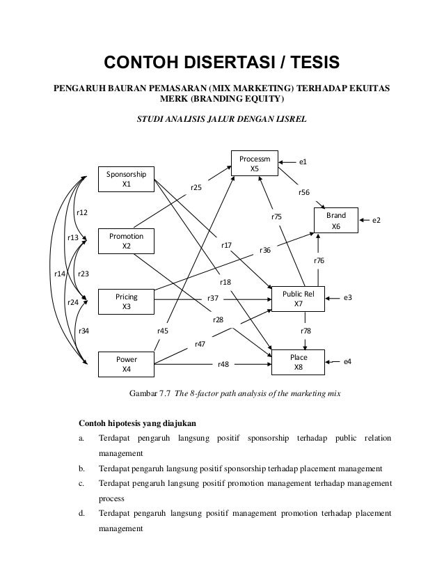Contoh disertasi model analisis jalur dengan lisrel contoh disertasi tesis pengaruh bauran pemasaran mix marketing terhadap ekuitas merk branding ccuart Choice Image