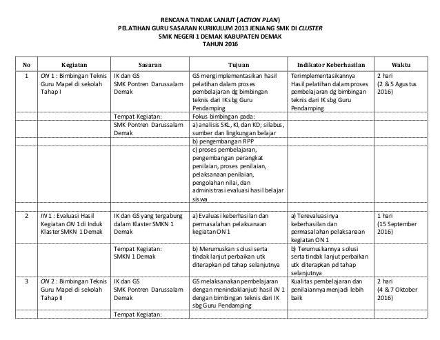 Contoh Format Evaluasi Program Bk