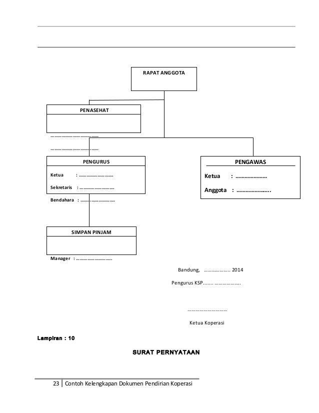 Contoh Surat Pengunduran Diri Dari Ketua Koperasi Berbagi Contoh