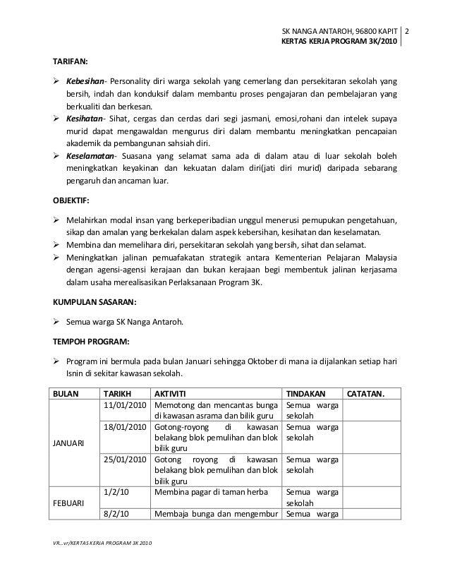 Kertas Kerja Program Sekolah Sihat Eurozero