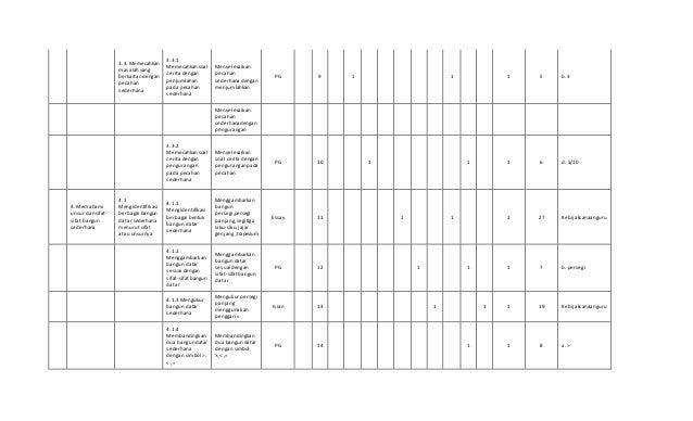 Contoh Kisi Dan Soal Uts Matematika Kelas 3 Semester 2