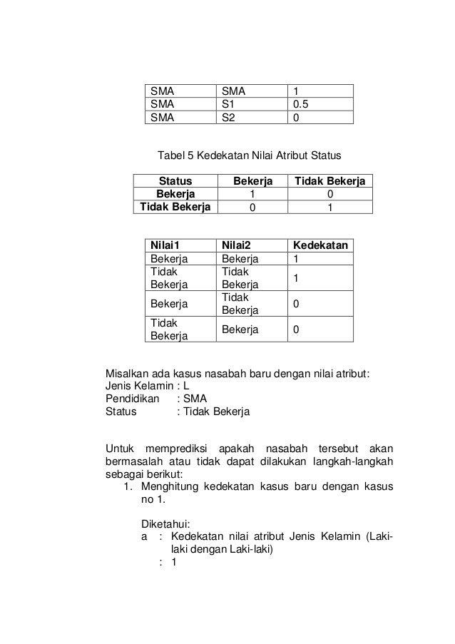29++ Contoh Soal Algoritma K Nearest Neighbor - Kumpulan ...