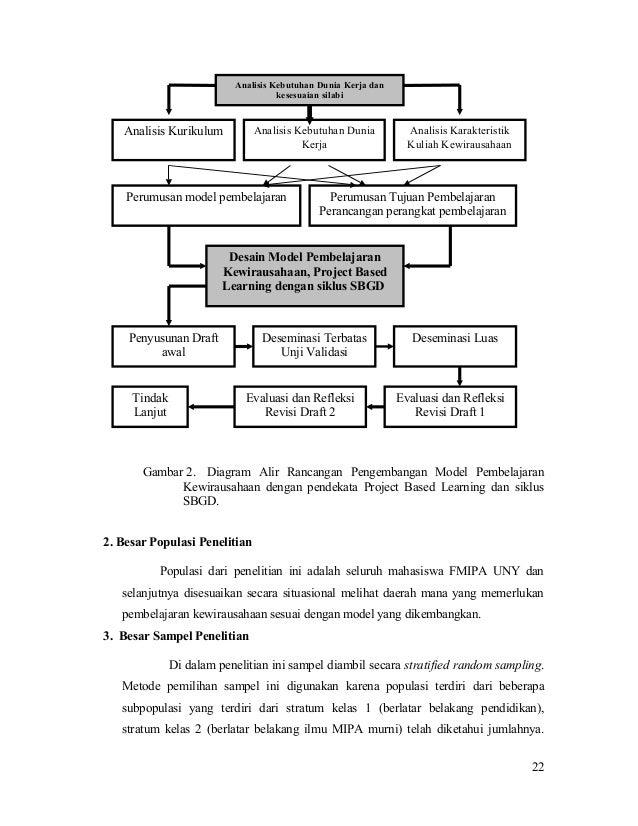 Contoh laporan 21 22 gambar 2 diagram alir ccuart Gallery
