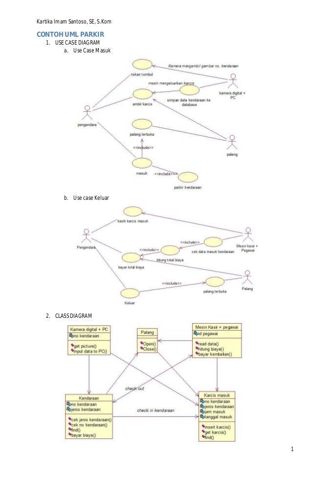 Modul contoh diagram uml parkir kartika imam santoso se skom 1 contoh uml parkir 1 ccuart Gallery