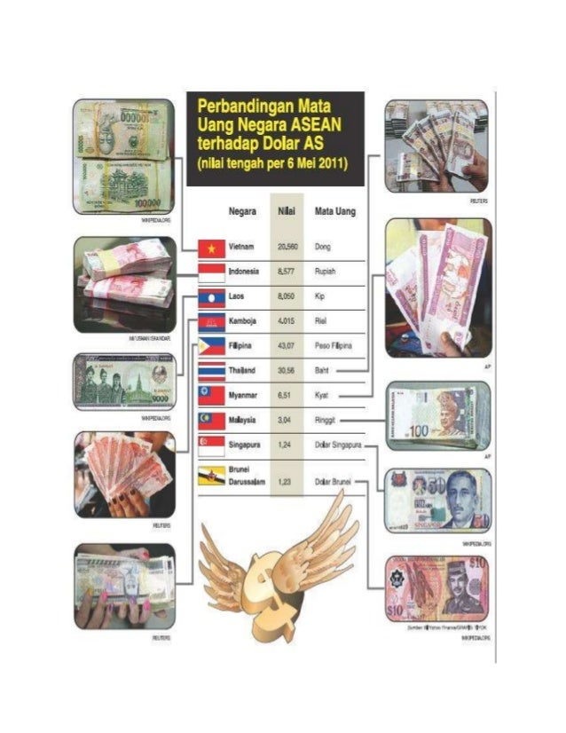 Negara I Vietnam f 'i Indonesia | i  Laos r* Kamboja H( Filipina  Thailand  > Myanmar   Malaysia  E% singapura  sa.   ` Br...