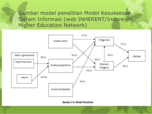 Contoh model dan hasil penelitian