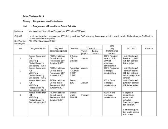 Contoh pelantindakan2014 (1) Slide 2