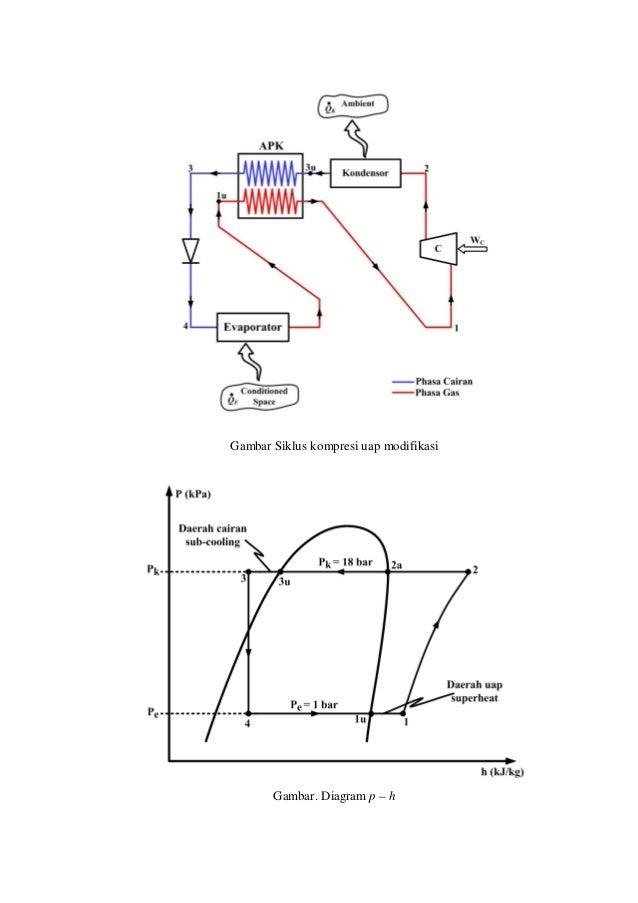 Contoh Penyelesaian Soal Sistem Refrigerasi
