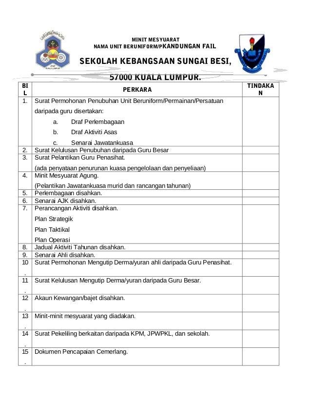 MINIT MESYUARAT                             NAMA UNIT BERUNIFORM/PKANDUNGAN FAIL                        SEKOLAH KEBANGSAAN...
