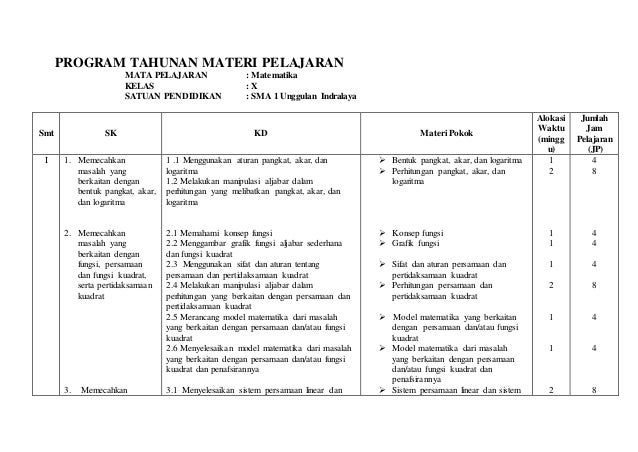 Contoh Program Tahunan Dan Program Semester