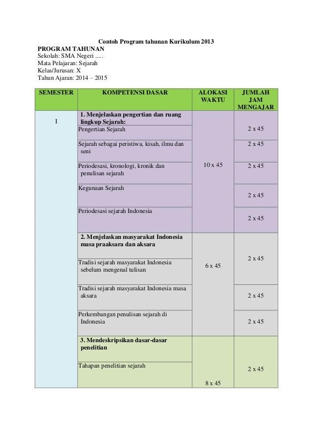 Contoh Program Tahunan Kurikulum 2013