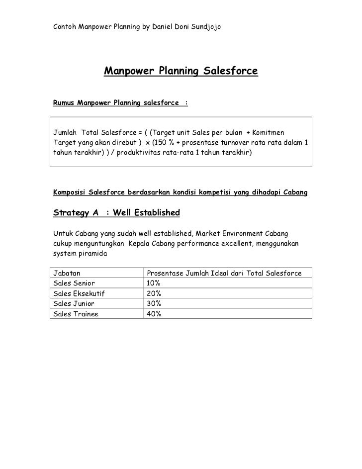 Manpower Planning Template from image.slidesharecdn.com
