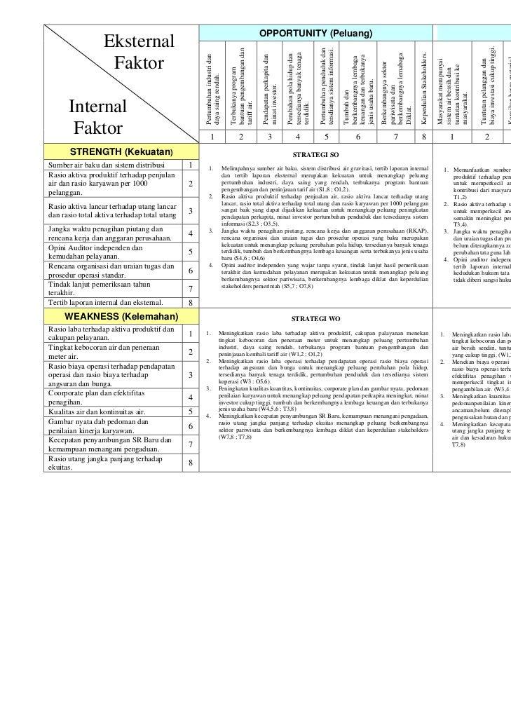 Contoh Analisis Swot Universitas Rendang Sederhana