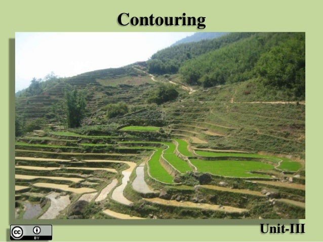 Contouring Unit-III