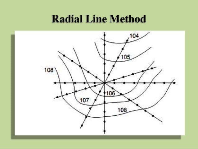 Line Drawing Method : Contouring