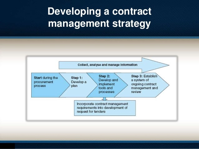 Contract management general