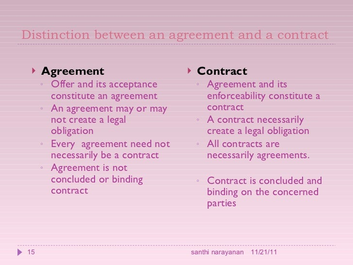 Contract Actppt