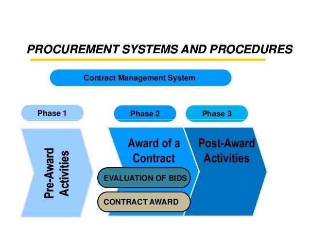 contract procurement management