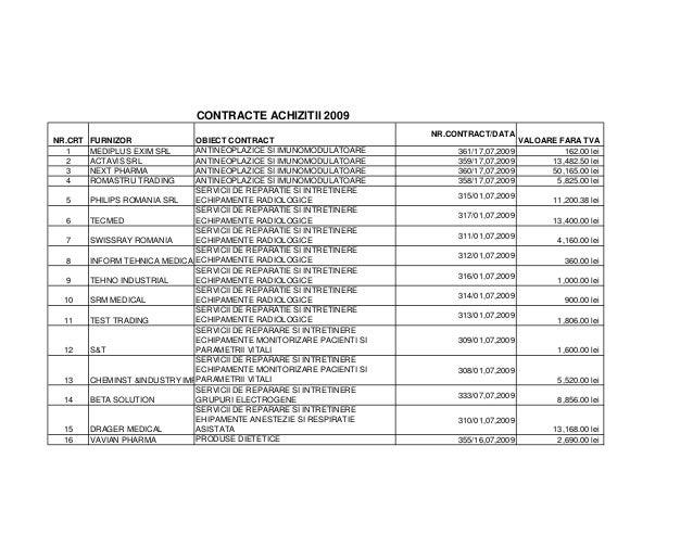 CONTRACTE ACHIZITII 2009  NR.CRT  FURNIZOR  OBIECT CONTRACT  NR.CONTRACT/DATA  VALOARE FARA TVA  1  MEDIPLUS EXIM SRL  ANT...