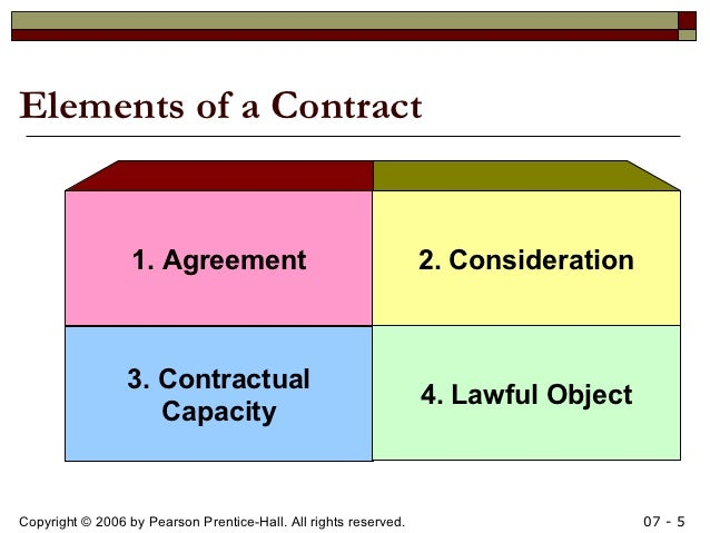 Image result for elements of a contract