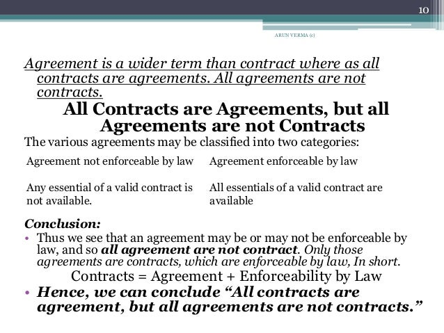 Contract Law Lecture 1 Definition And Meaningterminology
