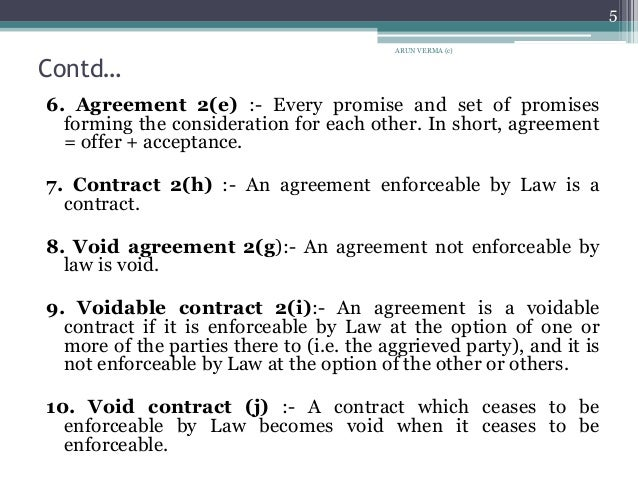 law of contract is body of Business law practice questions  the body of law which establishes rights between persons and provides for redress for violation of  contracts for the sale of.
