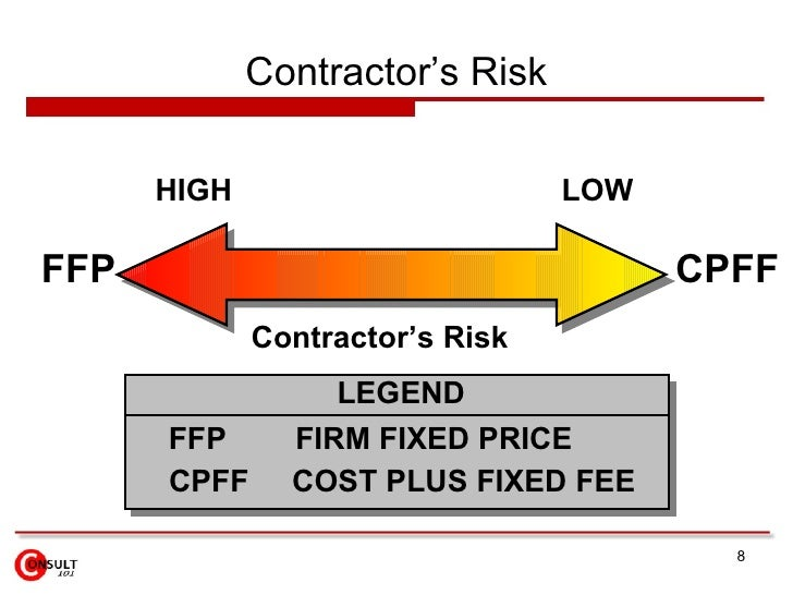 Contract tender management for Cost plus contract form