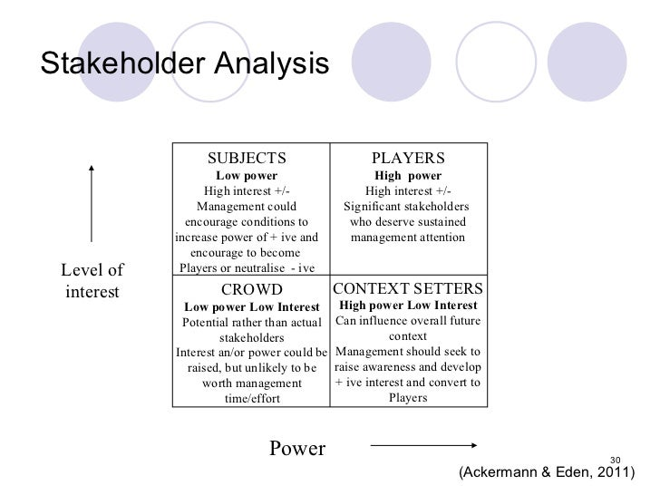 gladwell power of context analysis Gladwell power of context analysis - essay samples this is the reason that so many of us work for big companies, of course: in a big company, there is always someone.