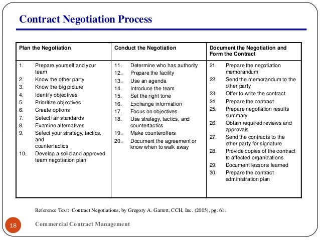 negotiations planning worksheet What's your negotiation strategy  what are the negotiation variables, times,  is in a perfect world negotiations rarely go as planned, as.