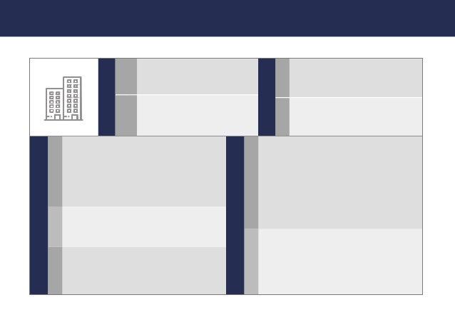フェーズB企業のまとめ(ペルソナシート) 32 基 本 情 報 受 注 の 障 壁 に な っ て い る こ と 受 注 プ ロ セ ス つ い て 発 注 者 か ら の 評 価 人 間 関 係 プ ロ フ ィ ー ル 後 期 段 階 初 ...