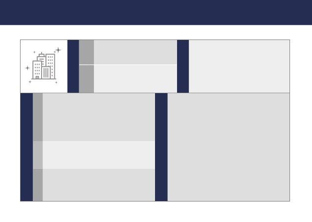 フェーズB企業のまとめ(ペルソナシート) 32 基 本 情 報 受 注 の 障 壁 に な っ て い る こ と 受 注 プ ロ セ ス つ い て 発 注 者 か ら の 評 価 人 間 関 係 プ ロ フ ィ ー ル 頭 の 中 に あ ...