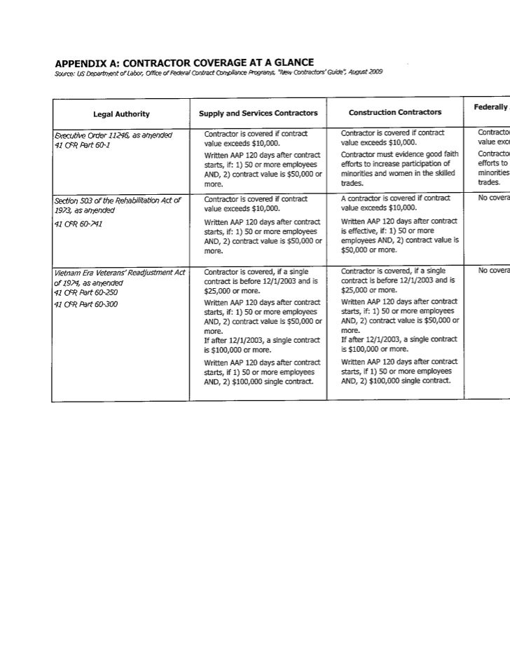 Contractors Obligation Guide - U.S. Dol