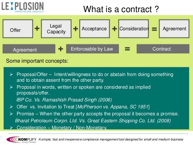 Drafting an effective contract a vendorsuppliers perspective stopboris Image collections