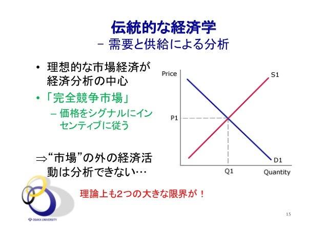 """15 伝統的な経済学 - 需要と供給による分析 • 理想的な市場経済が 経済分析の中心 • 「完全競争市場」 – 価格をシグナルにイン センティブに従う Þ""""市場""""の外の経済活 動は分析できない… 2017年2月 理論上も2つの大きな限界が!"""