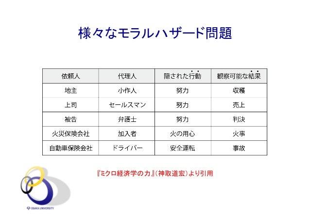 様々なモラルハザード問題 2017年2月 27 『ミクロ経済学の力』(神取道宏)より引用