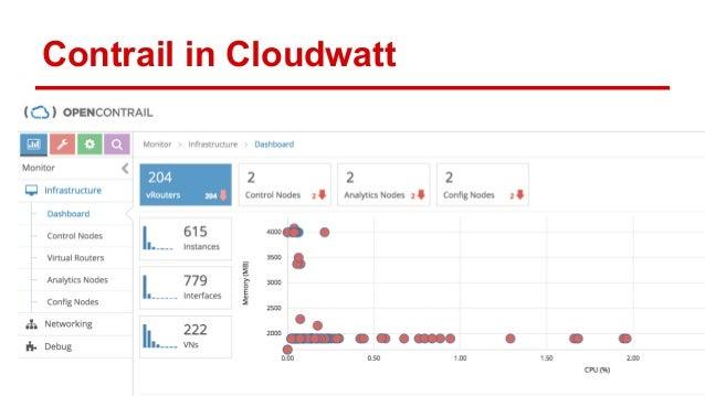 Contrail in Cloudwatt
