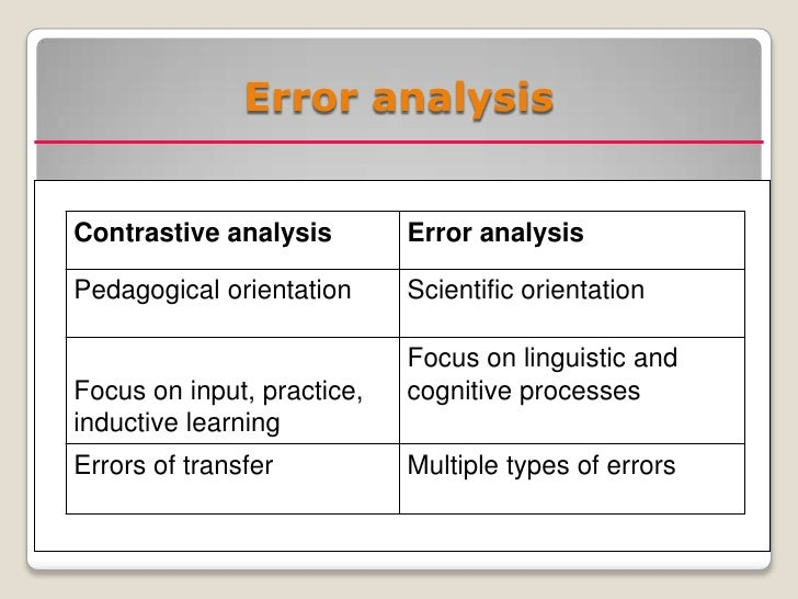contrastive essay Knowing how to start a compare and contrast essay is the first step to writing an interesting essay that will keep readers engaged all the way to the end.