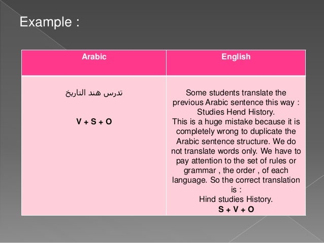segmental features between arabic and english 21 the segmental structure of speech  all the communication layers defined above are perceived in four domains: quality, duration, pitch and loudness (laver 1994:27.