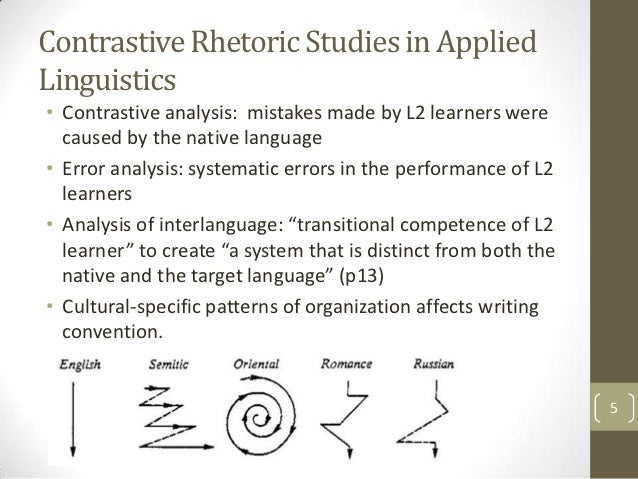contrastive linguistics 2 essay Papers in contrastive linguistics contrastive linguistics research papers academiaedu, in linguistics, the following methods.