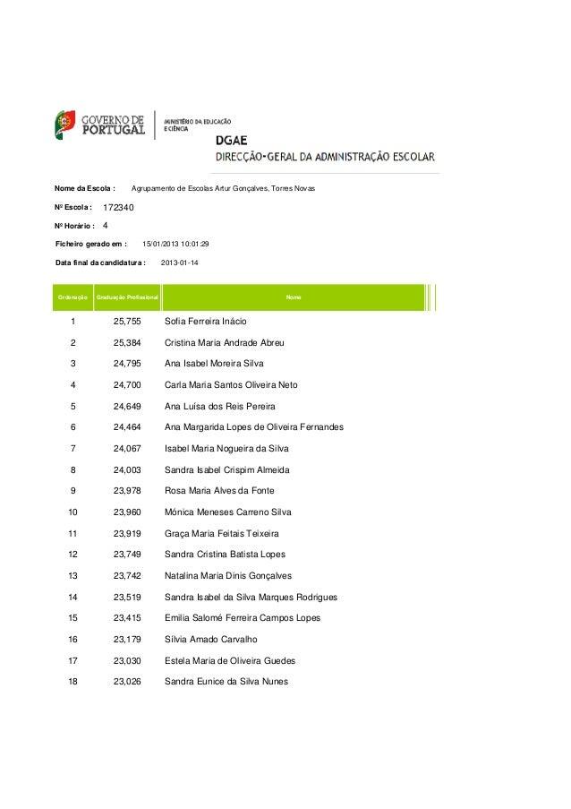 Nome da Escola :           Agrupamento de Escolas Artur Gonçalves, Torres NovasNº Escola :      172340Nº Horário :     4Fi...