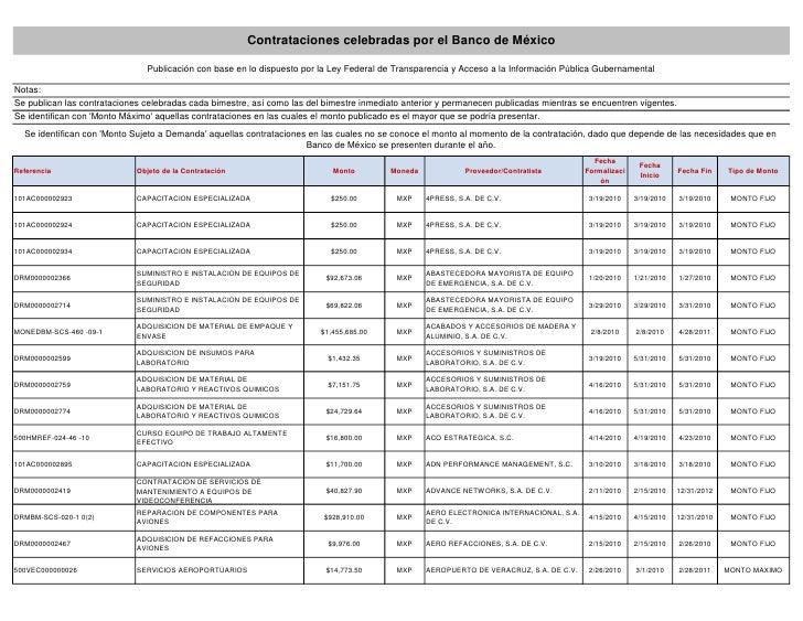 Contrataciones celebradas por el Banco de México                                 Publicación con base en lo dispuesto por ...