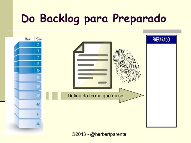 ©2013 - @herbertparenteDo Backlog para PreparadoDefina da forma que quiser