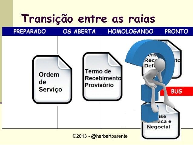 ©2013 - @herbertparenteTransição entre as raias